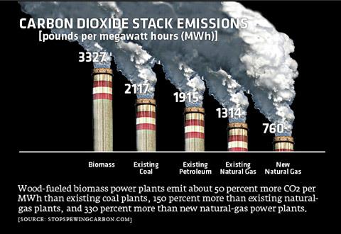 biomassletter