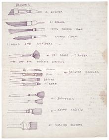 RISD_Museum-Lists-2