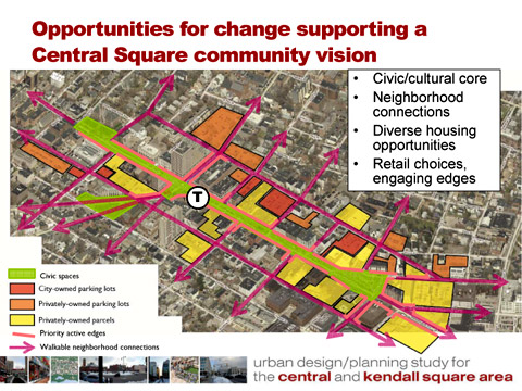 CentralSq map